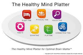 healthy mind platter.jpeg